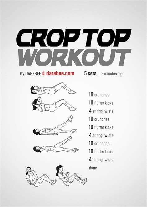 six pack abs gain or weight loss these workout plan is great for etc
