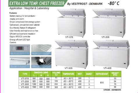 Jual Freezer Box Di Bandung jual chest freezer minus 80 derajat ultra low temperature