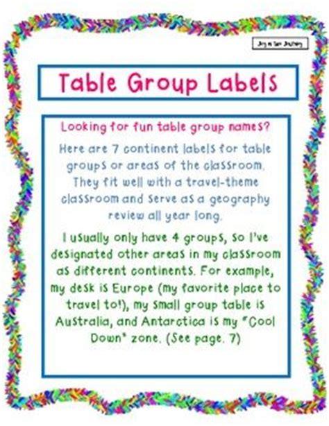 theme names for groups pinterest the world s catalog of ideas