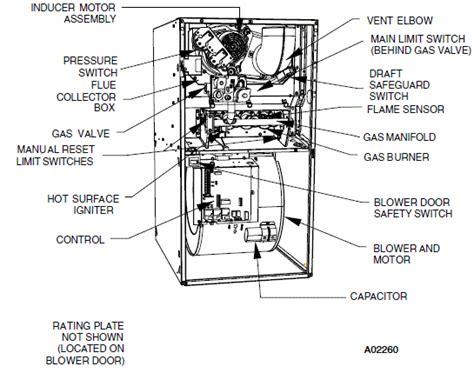 bryant furnace 310 wiring diagram efcaviation