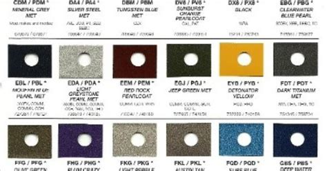 1998 jeep paint color charts 2010 chrysler rm paint charts jeep ideas paint