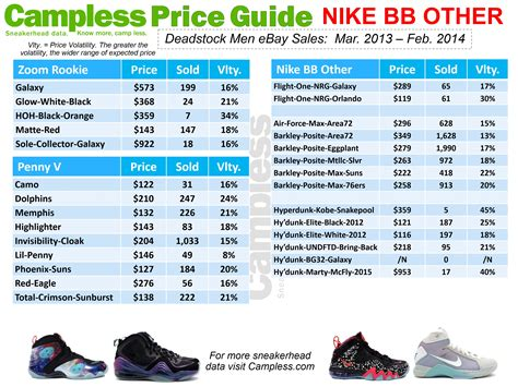 Nike List nike price list philippines