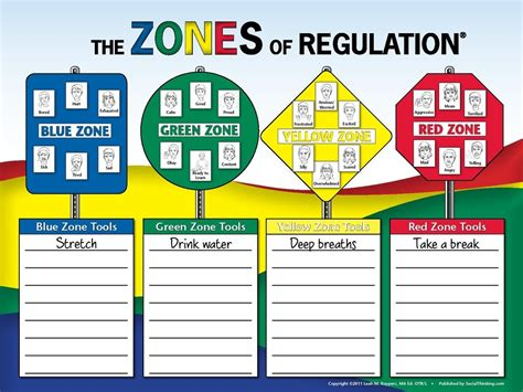 printable zones of regulation self regulation ue student services resources
