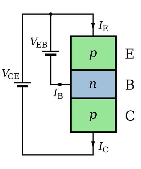 pnp circuit diagram file pnp bjt structure circuit svg
