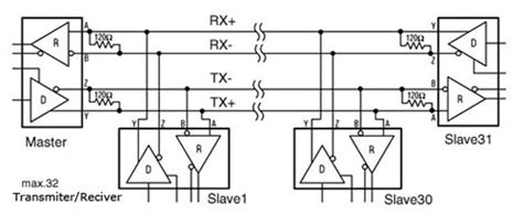 rs232 termination resistor value rs422 termination resistor value 28 images q a mil std 1553 guidelines for proper wiring of