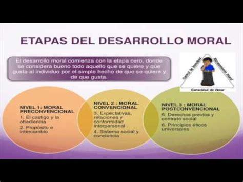 etapas del desarrollo 8425428602 etapas del desarrollo moral seg 250 n kohlberg youtube