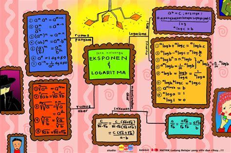pengertian dan cara membuat mind map pengertian mind mapping adalah dan contoh mind mapping