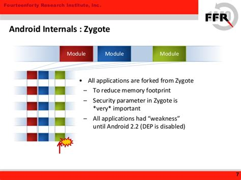 android zygote how security broken android internals and malware infection possib