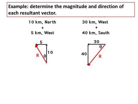 exle of vector vectors fundamentals and operations ppt