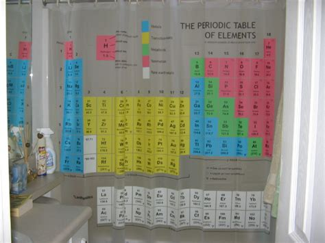 periodic table shower curtain cool shower curtains interior designing ideas