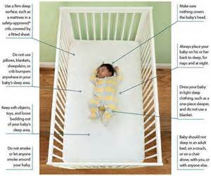 Tips On Getting Baby To Sleep In Crib by A Baby Sleeping In Crib Illustrating Ways To Reduce A Baby