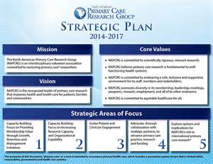 strategy summary template strategic plan