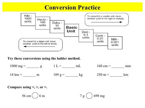 converter gram ke kg metric all 1