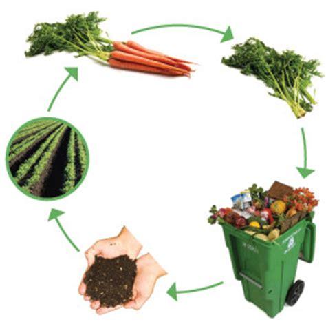 Pupuk Kompos Dari Sah Organik cara membuat pupuk kompos dari sah organik mazmuiz