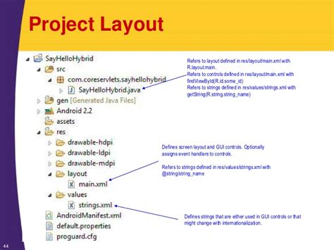 xml layout definition elements of layout definition android tutorial android