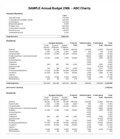 annual budget template annual budget template 6 free word pdf documents