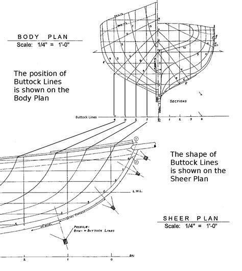 model boat plans wooden  woodworking