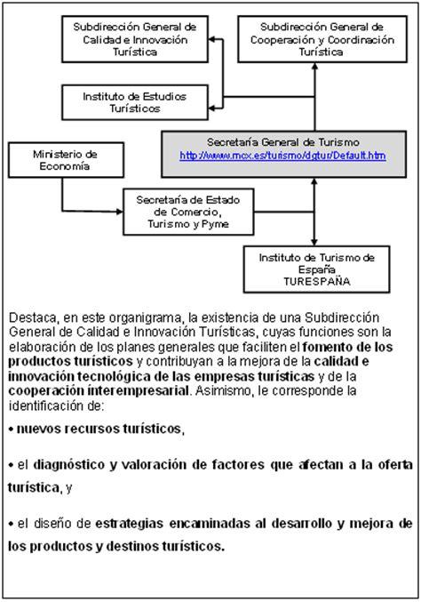 E. Pérez, E. Rodríguez, F. Rubio - Turismo en la sociedad