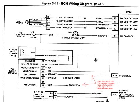 vehicle speed sensor wiring diagram