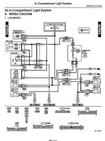 subaru impreza fog light 2004 wiring diagrams subaru get free image about wiring diagram