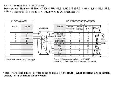 siemens ethernet wiring diagram siemens get free image