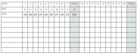 golf scorecard template golf scorecard template images template design ideas