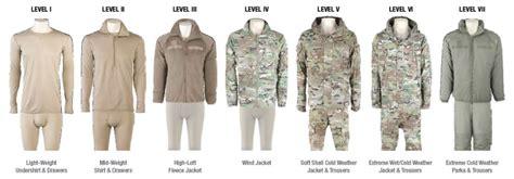 Cp Sweater Ads Navy der survival profi das layer prinzip