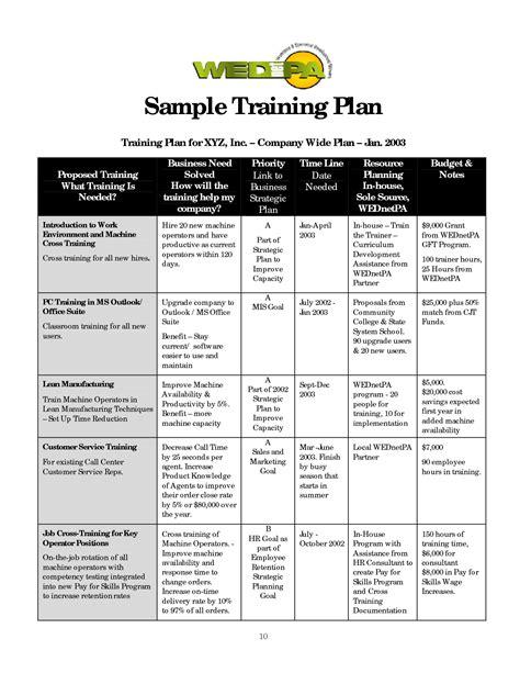 pin company training plan template on pinterest