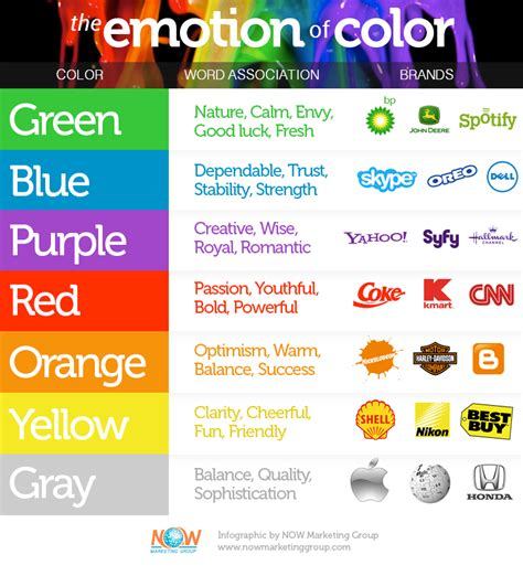 color emotions a guide to the emotion of color now marketing