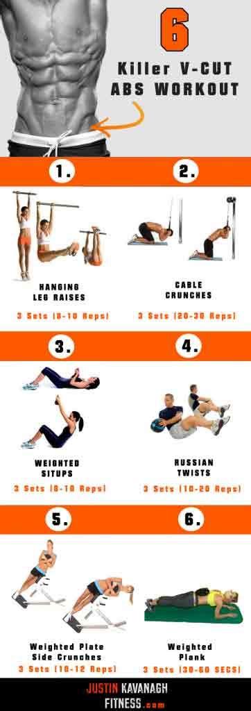 killer  cut abs workout
