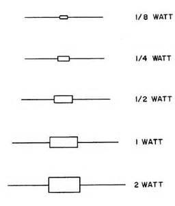 resistor voltage wattage rating