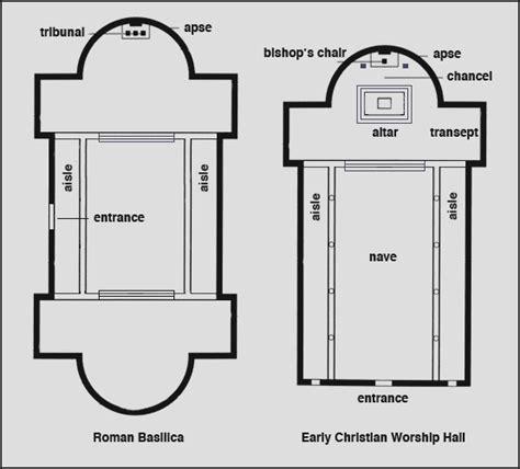Attractive Church Fellowship Hall Floor Plans #7: Visual_art.png