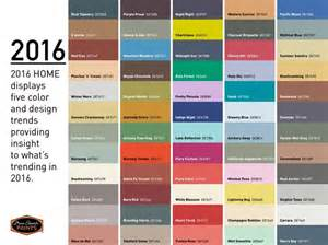 trending paint colors 2016 paint color forecasts and trends