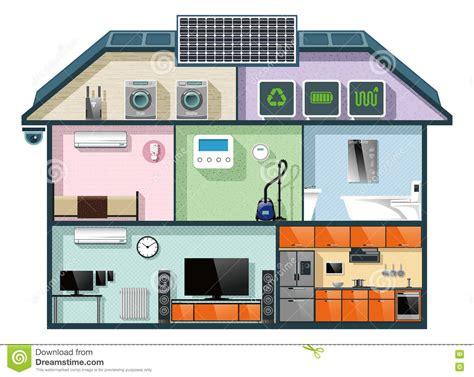 energy efficient house plans 2018 home comforts