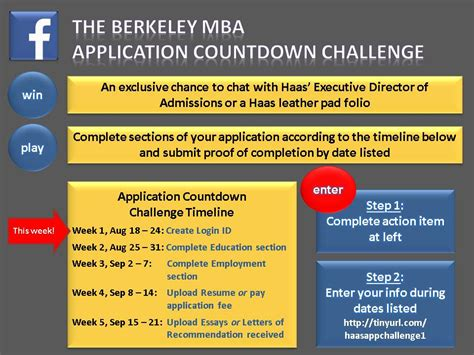 Apply Berkeley Mba by Calling Haas Berkeley Applicants 2015 Intake Class Of