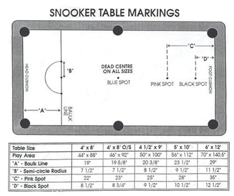size pool table dimensions 8ft pool table markings pool table ideas