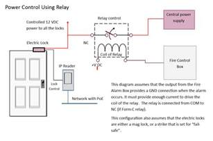 alarm relay wiring diagrams 32 wiring diagram