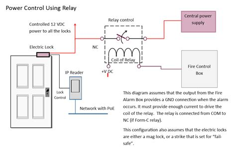 Access Relay Module by Access And Alarm System Integration Kintronics