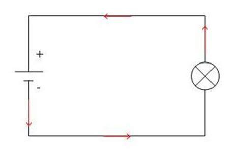 electrons flow electrostudy