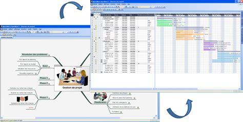 comment faire un diagramme de gantt sur mindview la gestion de projet en bts