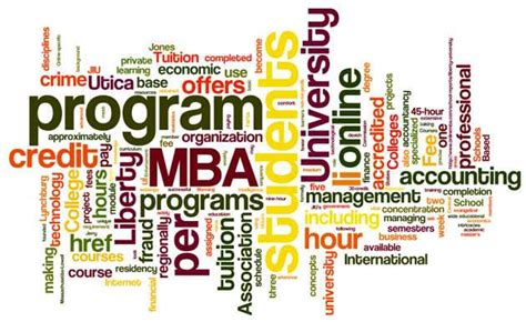 Best Real Estate Mba In The World by Top Mba Programs In Barcelona
