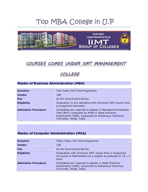 Mba College In Up Top 20 by Best Mba College In U P Top Mba College In U P Best