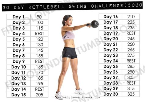 Kettlebell Swing Results fitness