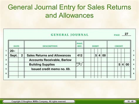 the sales journal and the purchases journal ppt