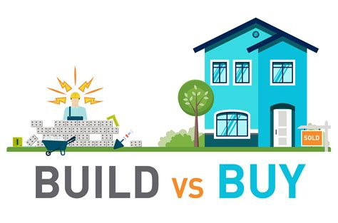 Build Vs Buy A Study In The Hidden Costs Behind Building A Solution Mitratech