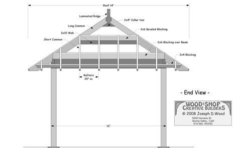 tea house plans for garden