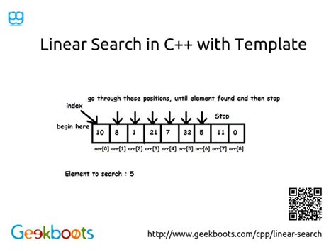 Linear Search Best 25 Best Programming Images On Envelope Templates And Computer Science