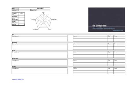 audit score card template 5s audit checklist form related keywords 5s audit