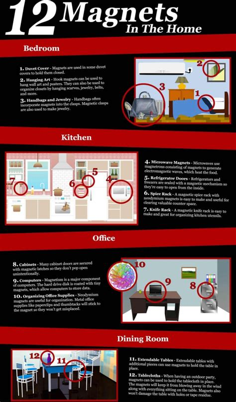 Ways To Organize Your Bedroom 12 places find magnets at home neodymium magnet