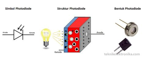 pengertian induktor dan transformator induktor dan prinsip kerjanya 28 images pengertian